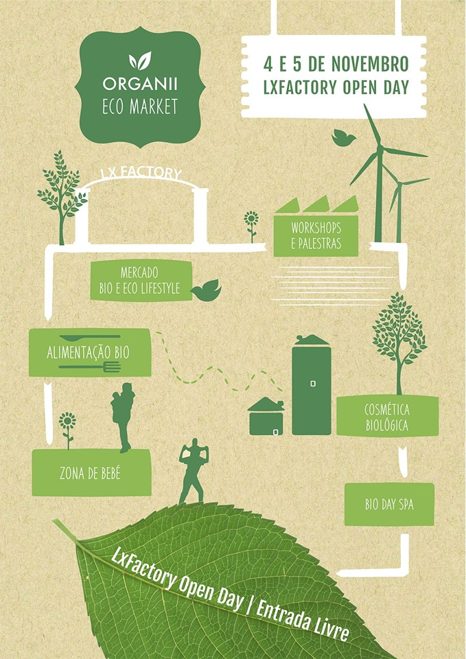organii-eco-market-lx-factory