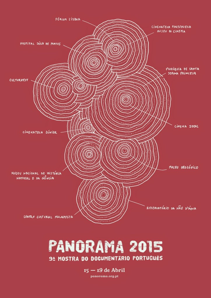 Panorama 2015